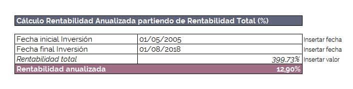 Cómo calcular la rentabilidad anualizada en Excel a partir de la Rentabilidad Total %