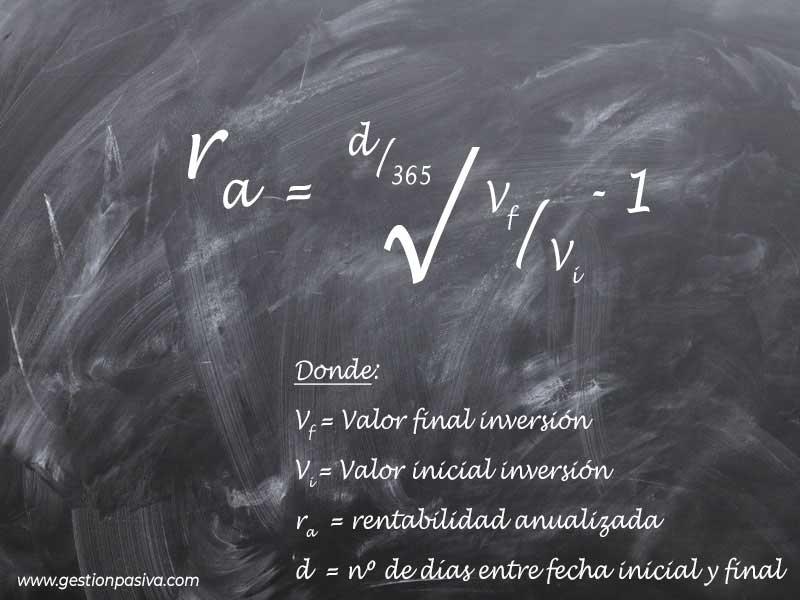 Formula para calcular la rentabilidad anualizada de una inversión € despejada - gestionpasiva.com
