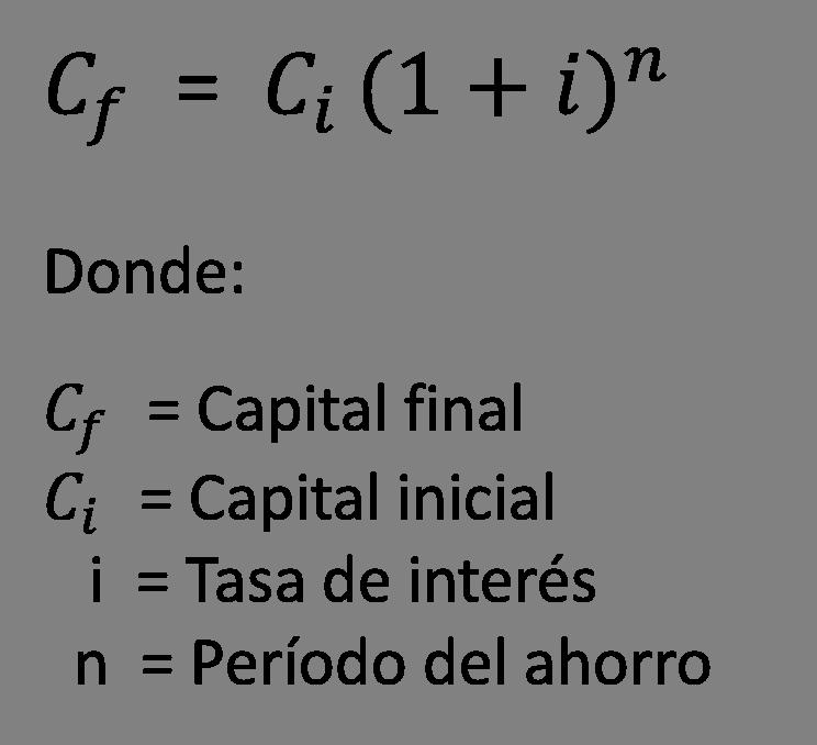 Calculadora de interes compuesto forex